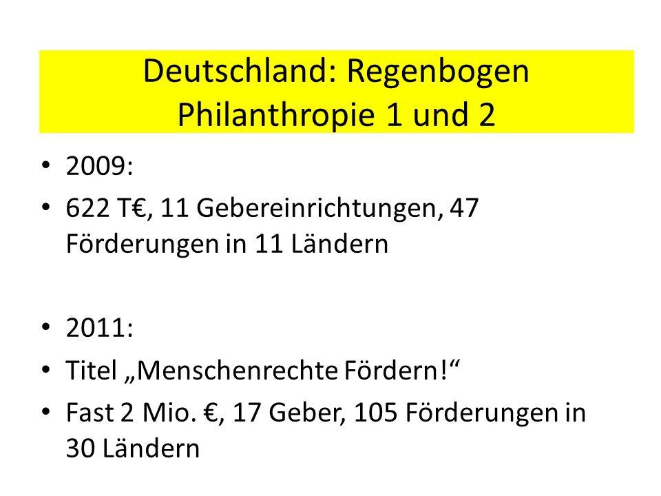 Deutschland: Regenbogen Philanthropie 1 und 2 2009: 622 T, 11 Gebereinrichtungen, 47 Förderungen in 11 Ländern 2011: Titel Menschenrechte Fördern.
