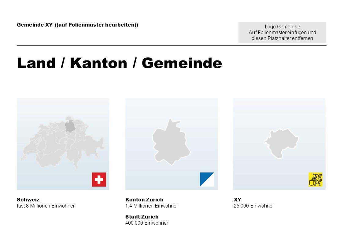 Logo Gemeinde Auf Folienmaster einfügen und diesen Platzhalter entfernen Gemeinde XY ((auf Folienmaster bearbeiten)) Land / Kanton / Gemeinde Schweiz