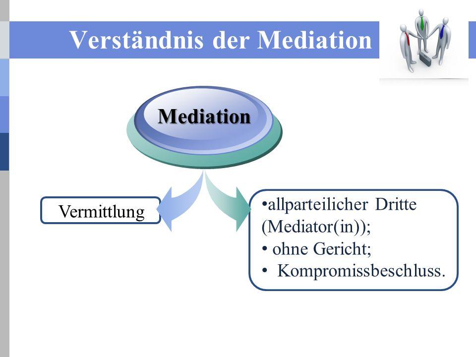 Verständnis der Mediation Vermittlung Mediation allparteilicher Dritte (Mediator(in)); ohne Gericht; Kompromissbeschluss.