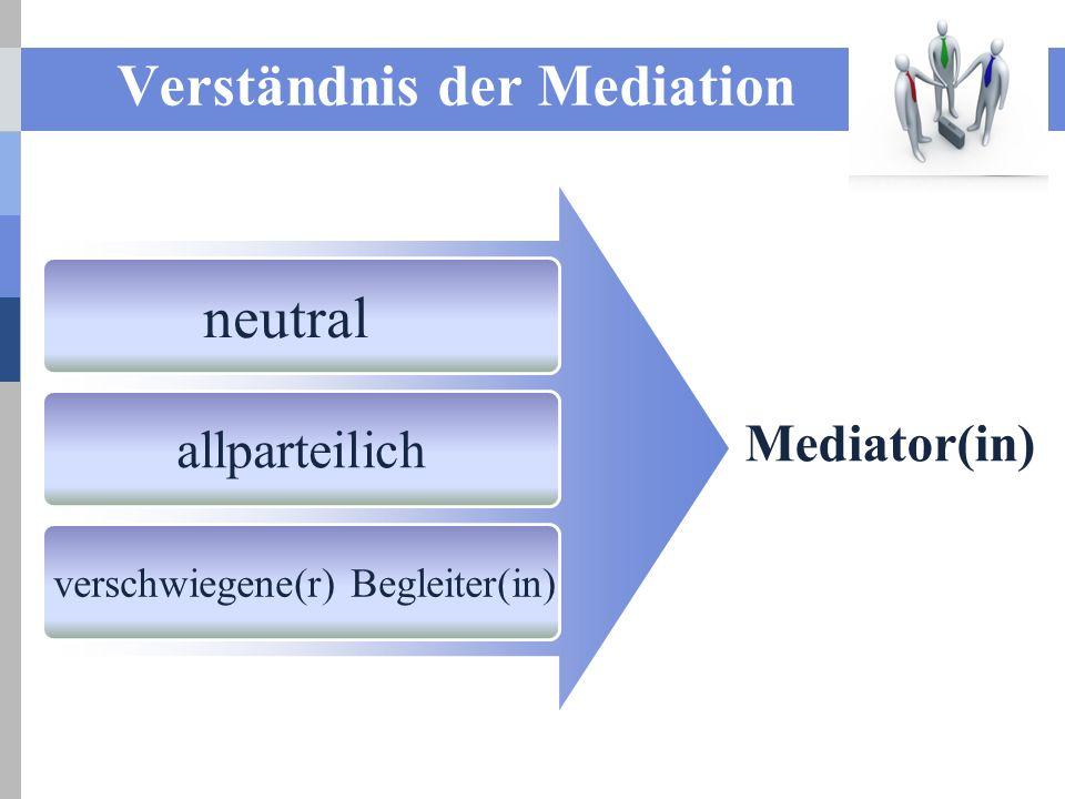 Deutsche Erfahrungen Mediation in Steuersachen Mediation Wirtschaftsmediation Mediation in Steuersachen Nachbarschaftsmediation Schulmediation Familienmediation Umweltmediation
