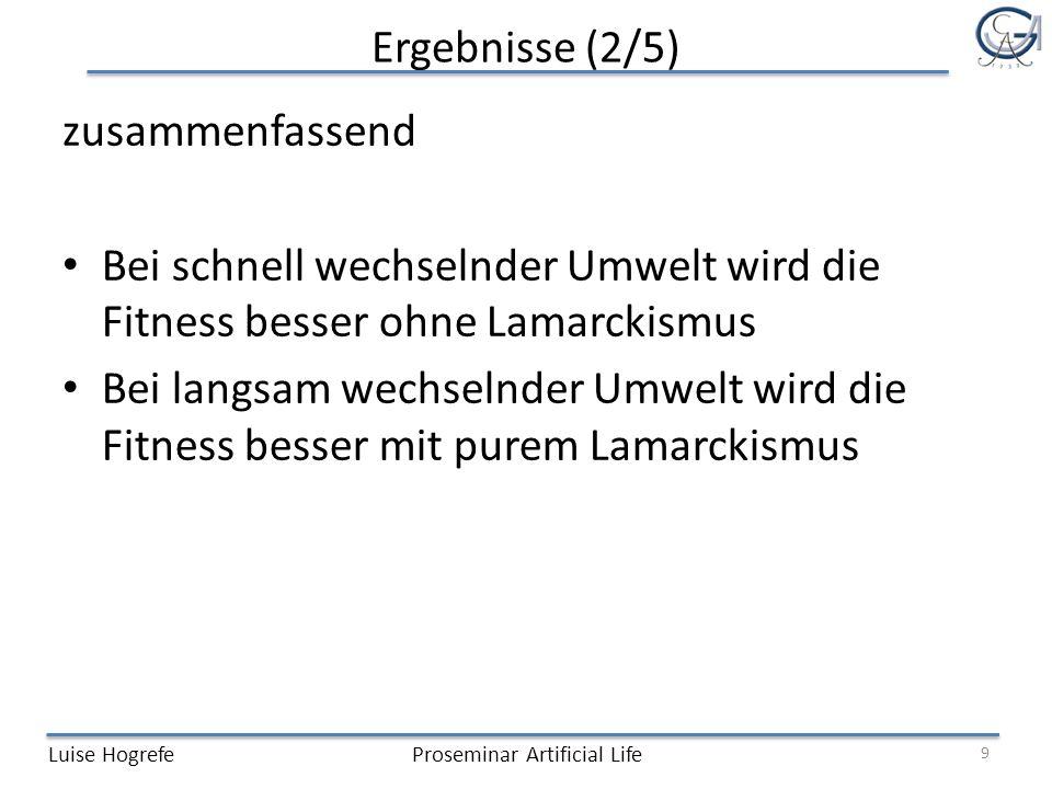 Ergebnisse (2/5) zusammenfassend Bei schnell wechselnder Umwelt wird die Fitness besser ohne Lamarckismus Bei langsam wechselnder Umwelt wird die Fitness besser mit purem Lamarckismus Luise HogrefeProseminar Artificial Life 9