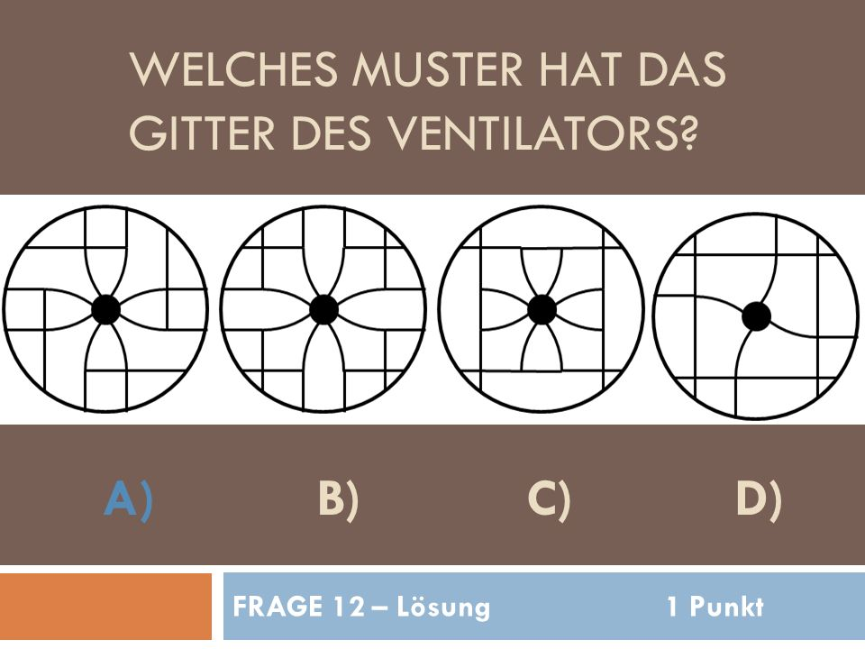 WELCHES MUSTER HAT DAS GITTER DES VENTILATORS FRAGE 12 – Lösung1 Punkt A)B)C)D)