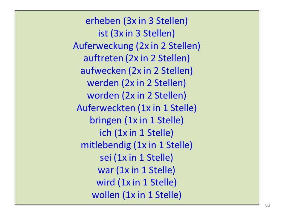erheben (3x in 3 Stellen) ist (3x in 3 Stellen) Auferweckung (2x in 2 Stellen) auftreten (2x in 2 Stellen) aufwecken (2x in 2 Stellen) werden (2x in 2 Stellen) worden (2x in 2 Stellen) Auferweckten (1x in 1 Stelle) bringen (1x in 1 Stelle) ich (1x in 1 Stelle) mitlebendig (1x in 1 Stelle) sei (1x in 1 Stelle) war (1x in 1 Stelle) wird (1x in 1 Stelle) wollen (1x in 1 Stelle) erheben (3x in 3 Stellen) ist (3x in 3 Stellen) Auferweckung (2x in 2 Stellen) auftreten (2x in 2 Stellen) aufwecken (2x in 2 Stellen) werden (2x in 2 Stellen) worden (2x in 2 Stellen) Auferweckten (1x in 1 Stelle) bringen (1x in 1 Stelle) ich (1x in 1 Stelle) mitlebendig (1x in 1 Stelle) sei (1x in 1 Stelle) war (1x in 1 Stelle) wird (1x in 1 Stelle) wollen (1x in 1 Stelle) 63