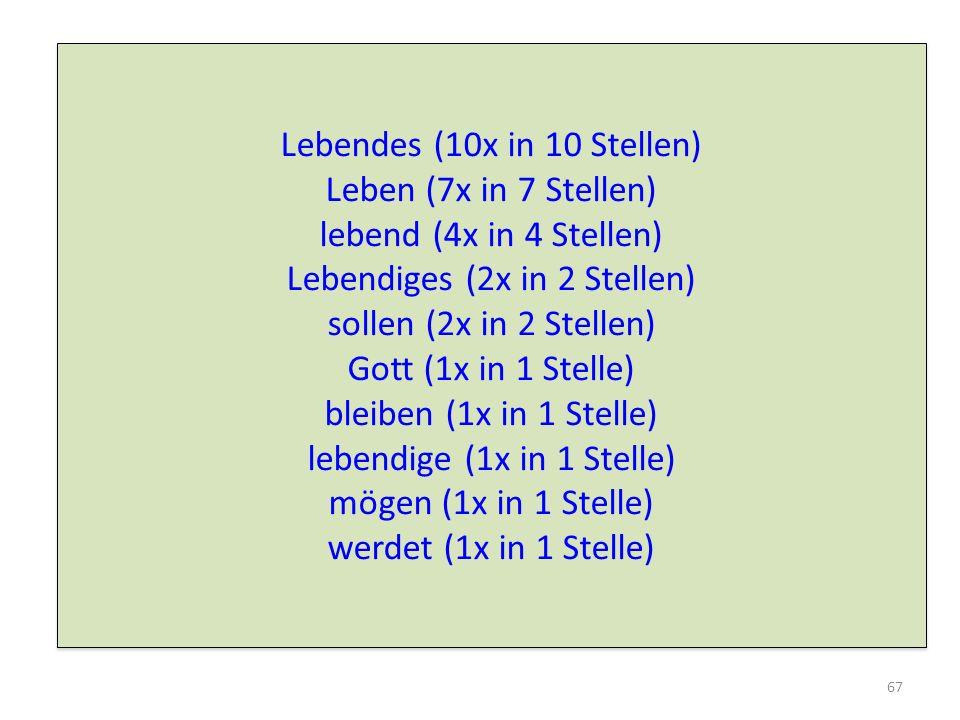 Lebendes (10x in 10 Stellen) Leben (7x in 7 Stellen) lebend (4x in 4 Stellen) Lebendiges (2x in 2 Stellen) sollen (2x in 2 Stellen) Gott (1x in 1 Stelle) bleiben (1x in 1 Stelle) lebendige (1x in 1 Stelle) mögen (1x in 1 Stelle) werdet (1x in 1 Stelle) Lebendes (10x in 10 Stellen) Leben (7x in 7 Stellen) lebend (4x in 4 Stellen) Lebendiges (2x in 2 Stellen) sollen (2x in 2 Stellen) Gott (1x in 1 Stelle) bleiben (1x in 1 Stelle) lebendige (1x in 1 Stelle) mögen (1x in 1 Stelle) werdet (1x in 1 Stelle) 67