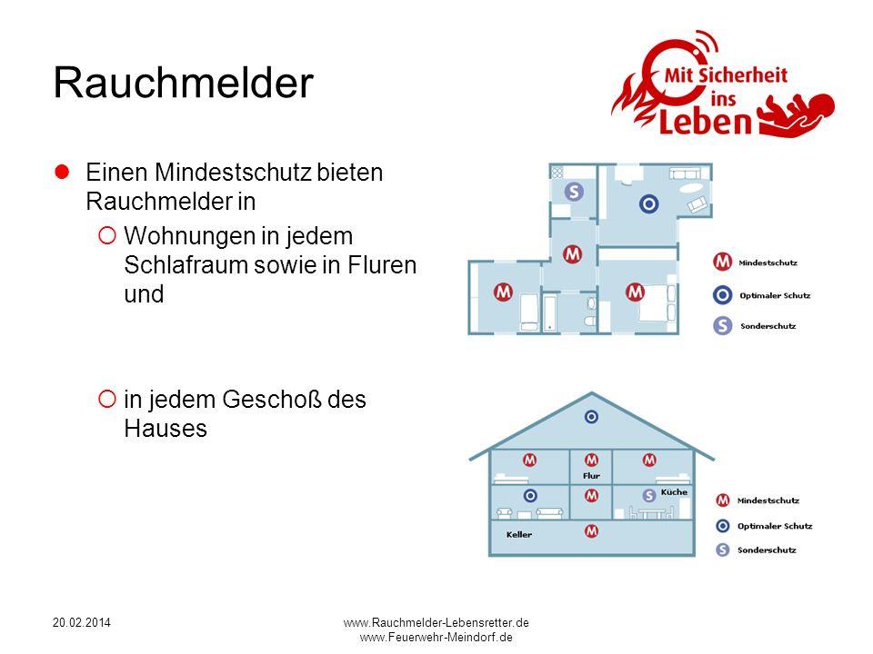 20.02.2014www.Rauchmelder-Lebensretter.de www.Feuerwehr-Meindorf.de Rauchmelder Einen Mindestschutz bieten Rauchmelder in Wohnungen in jedem Schlafrau