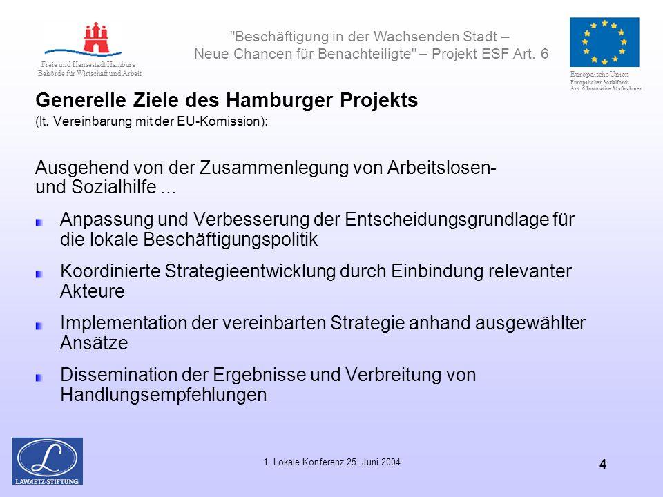 Beschäftigung in der Wachsenden Stadt – Neue Chancen für Benachteiligte – Projekt ESF Art.