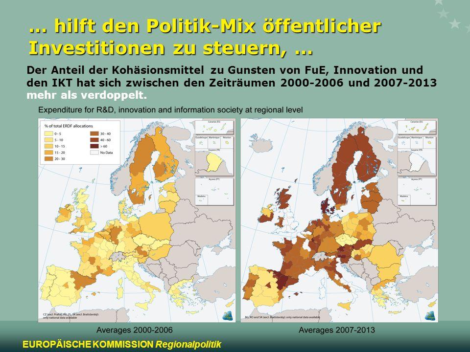 12 EUROPÄISCHE KOMMISSION Regionalpolitik … hilft den Politik-Mix öffentlicher Investitionen zu steuern, … Der Anteil der Kohäsionsmittel zu Gunsten v
