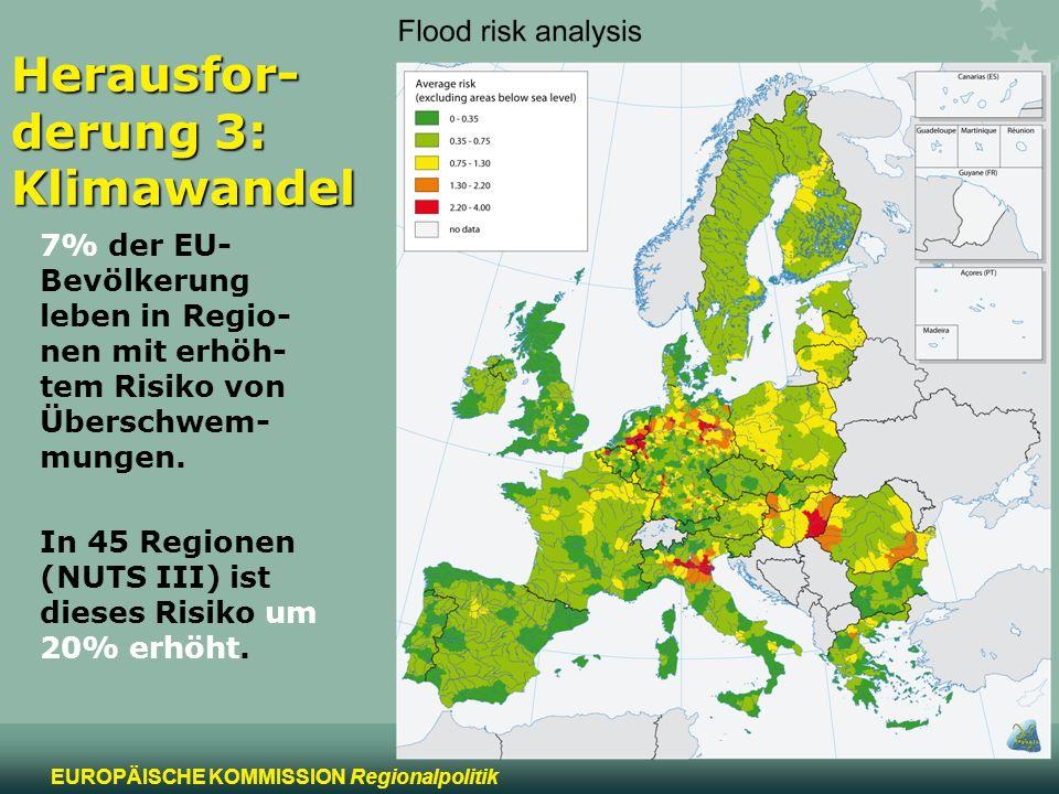 9 EUROPÄISCHE KOMMISSION Regionalpolitik Herausfor- derung 3: Klimawandel 7% der EU- Bevölkerung leben in Regio- nen mit erhöh- tem Risiko von Übersch
