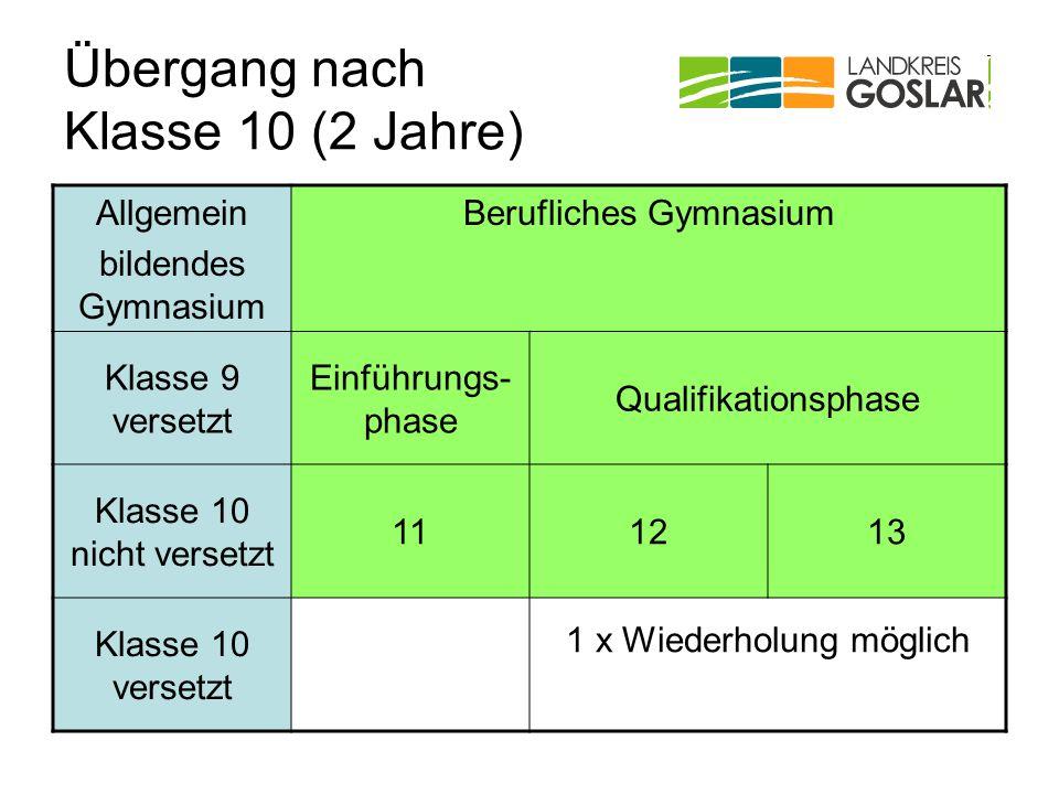 Übergang nach Klasse 10 (2 Jahre) Allgemein bildendes Gymnasium Berufliches Gymnasium Klasse 9 versetzt Einführungs- phase Qualifikationsphase Klasse