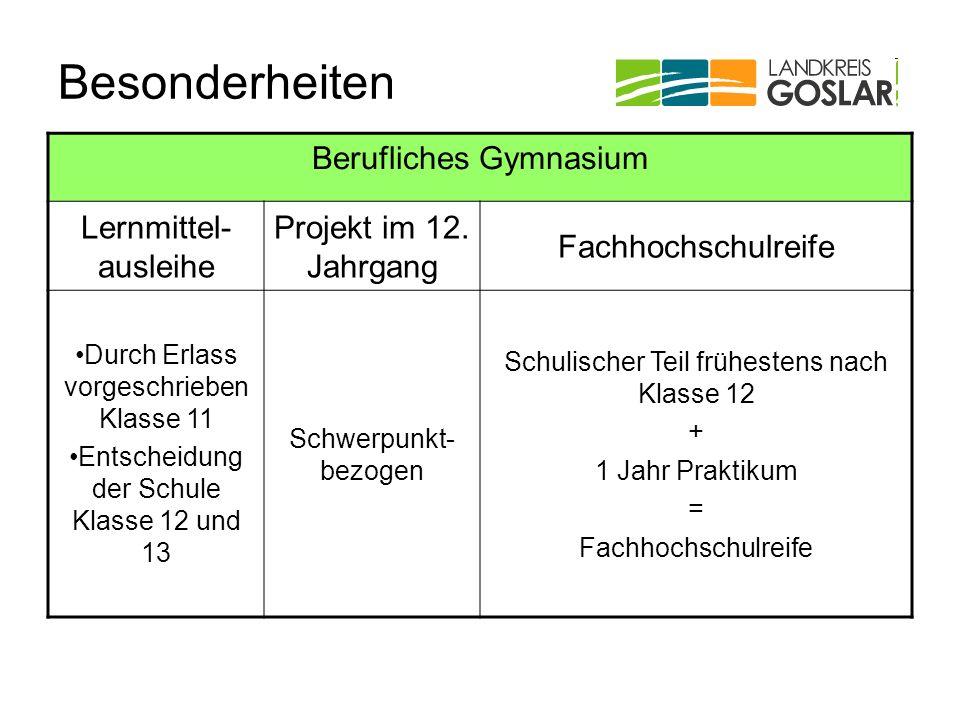 Besonderheiten Berufliches Gymnasium Lernmittel- ausleihe Projekt im 12. Jahrgang Fachhochschulreife Durch Erlass vorgeschrieben Klasse 11 Entscheidun