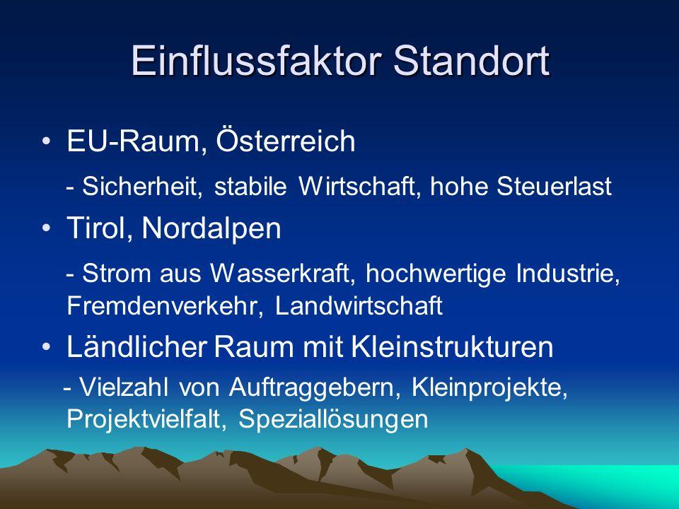 Einflussfaktor Standort EU-Raum, Österreich - Sicherheit, stabile Wirtschaft, hohe Steuerlast Tirol, Nordalpen - Strom aus Wasserkraft, hochwertige In