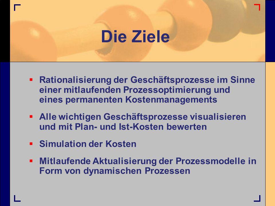 Die Ziele Rationalisierung der Geschäftsprozesse im Sinne einer mitlaufenden Prozessoptimierung und eines permanenten Kostenmanagements Alle wichtigen