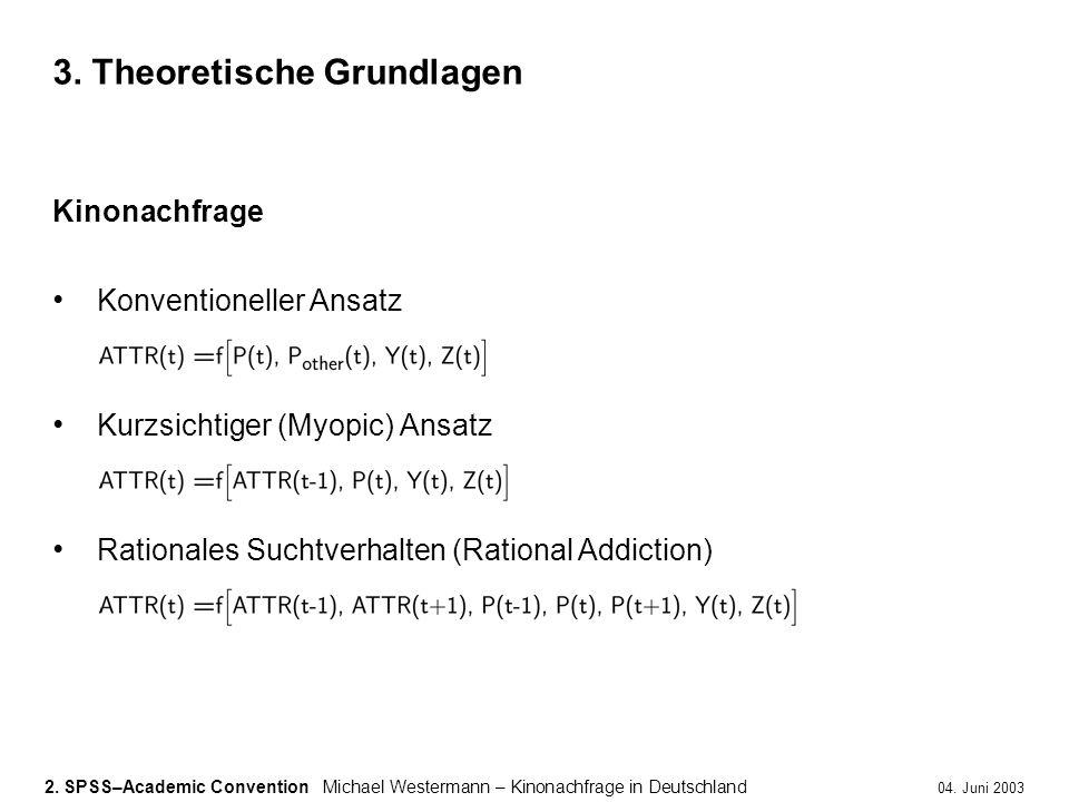 2. SPSS–Academic ConventionMichael Westermann – Kinonachfrage in Deutschland 04. Juni 2003 3. Theoretische Grundlagen Kurzsichtiger (Myopic) Ansatz Ki