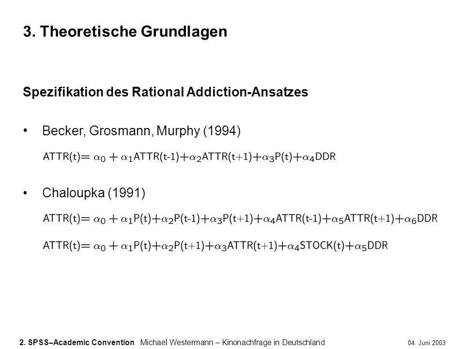 2. SPSS–Academic ConventionMichael Westermann – Kinonachfrage in Deutschland 04. Juni 2003 3. Theoretische Grundlagen Spezifikation des Rational Addic