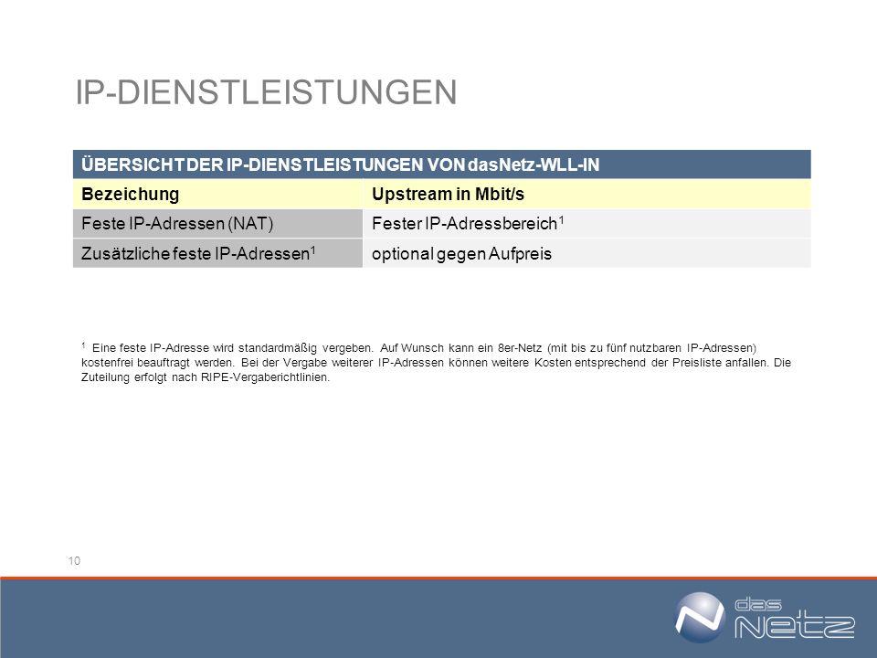 10 IP-DIENSTLEISTUNGEN ÜBERSICHT DER IP-DIENSTLEISTUNGEN VON dasNetz-WLL-IN BezeichungUpstream in Mbit/s Feste IP-Adressen (NAT)Fester IP-Adressbereic