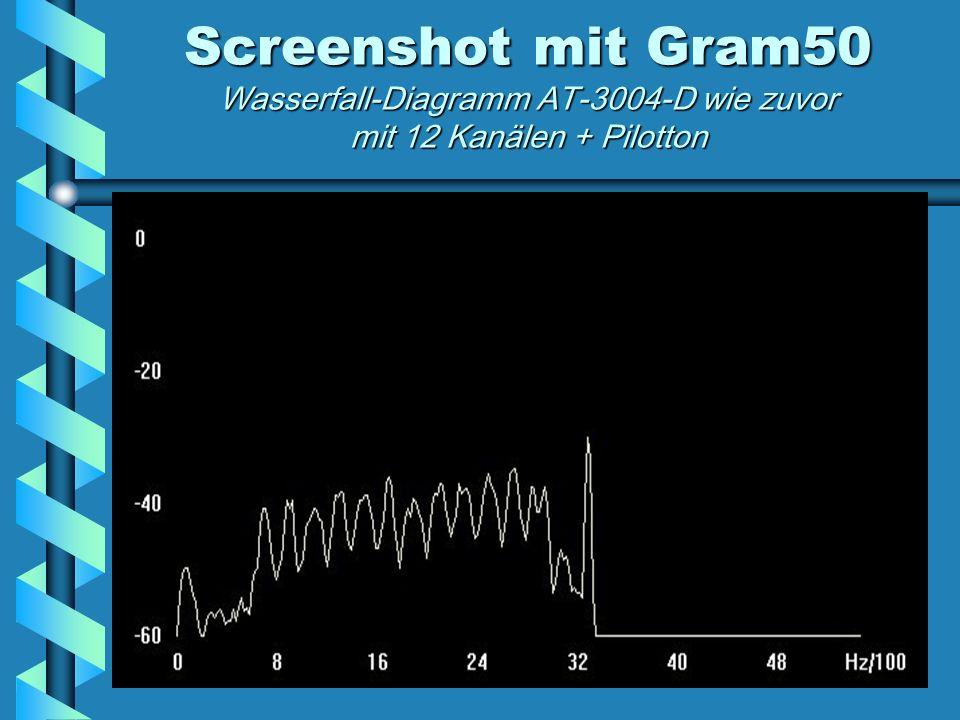 Screenshot mit Gram50 Wasserfall-Diagramm AT-3004-D wie zuvor mit 12 Kanälen + Pilotton