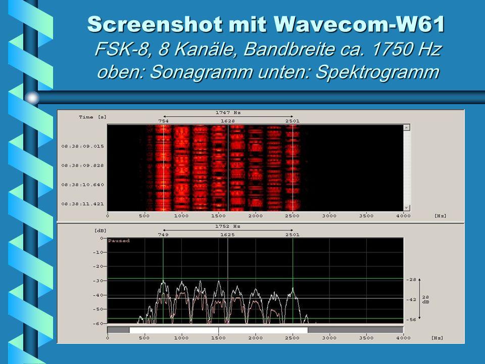 Screenshot mit Wavecom-W61 FSK-8, 8 Kanäle, Bandbreite ca. 1750 Hz oben: Sonagramm unten: Spektrogramm