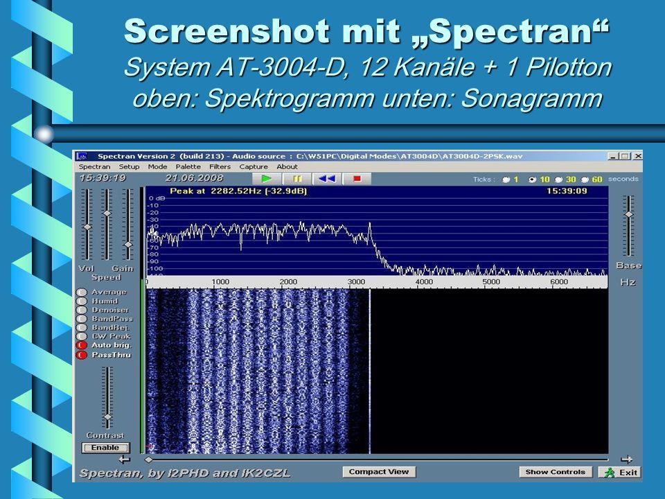 Screenshot mit Spectran System AT-3004-D, 12 Kanäle + 1 Pilotton oben: Spektrogramm unten: Sonagramm