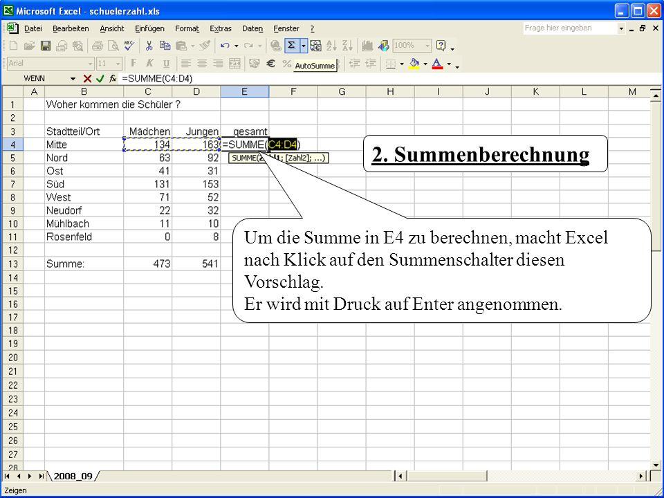 2. Summenberechnung Um die Summe in E4 zu berechnen, macht Excel nach Klick auf den Summenschalter diesen Vorschlag. Er wird mit Druck auf Enter angen