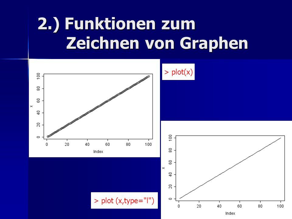 2.) Funktionen zum Zeichnen von Graphen > plot(x) > plot (x,type= l )