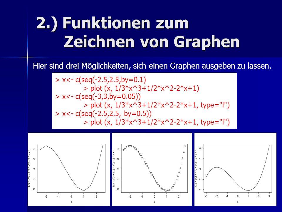 2.) Funktionen zum Zeichnen von Graphen Hier sind drei Möglichkeiten, sich einen Graphen ausgeben zu lassen. > x<- c(seq(-2.5,2.5,by=0.1) > plot (x, 1