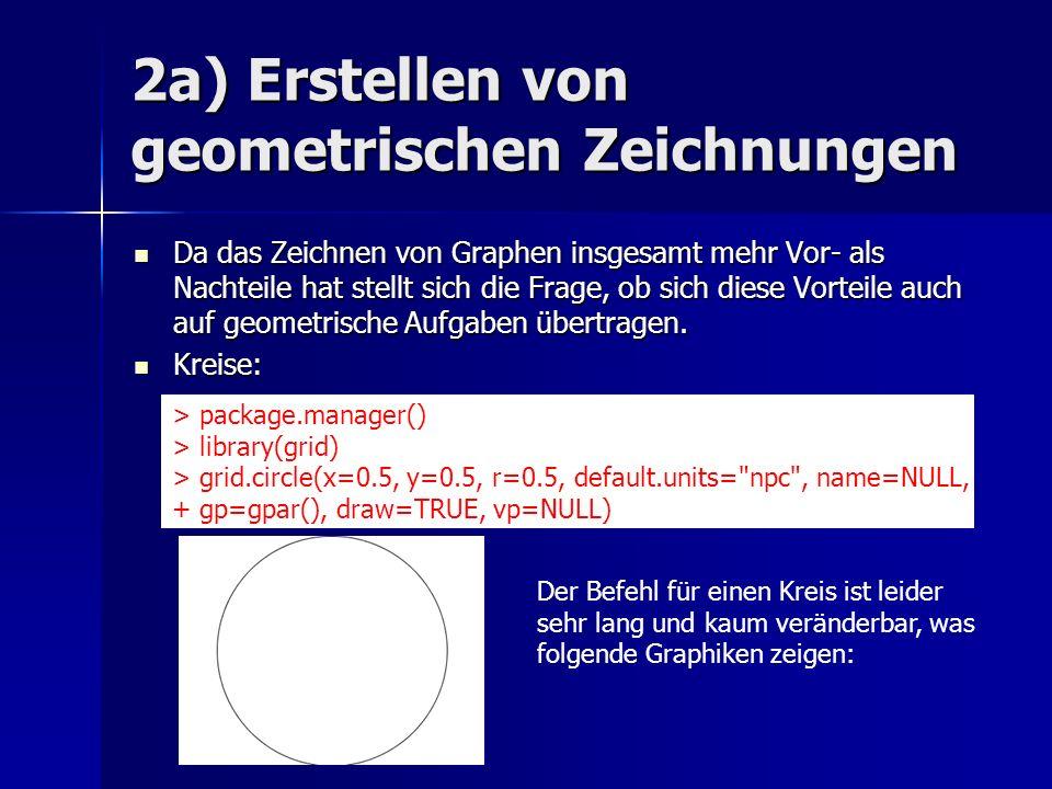 2a) Erstellen von geometrischen Zeichnungen Da das Zeichnen von Graphen insgesamt mehr Vor- als Nachteile hat stellt sich die Frage, ob sich diese Vor