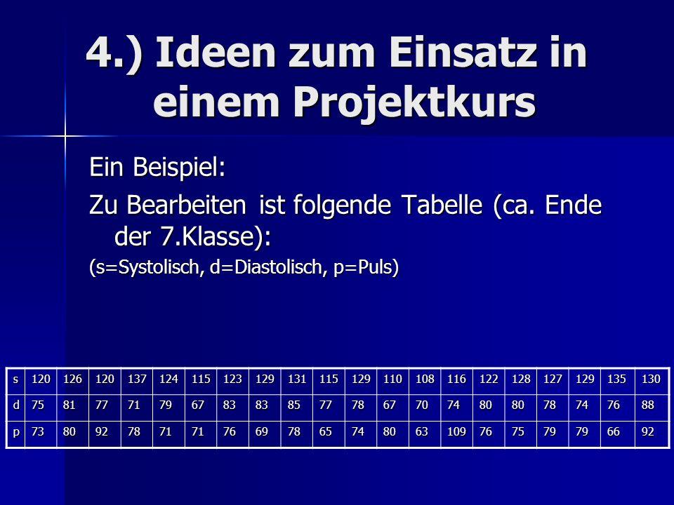 4.) Ideen zum Einsatz in einem Projektkurs Ein Beispiel: Zu Bearbeiten ist folgende Tabelle (ca. Ende der 7.Klasse): (s=Systolisch, d=Diastolisch, p=P