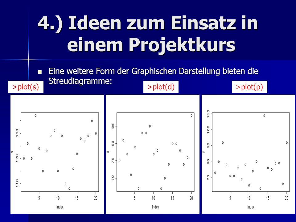 4.) Ideen zum Einsatz in einem Projektkurs Eine weitere Form der Graphischen Darstellung bieten die Streudiagramme: Eine weitere Form der Graphischen Darstellung bieten die Streudiagramme: >plot(s)>plot(d)>plot(p)