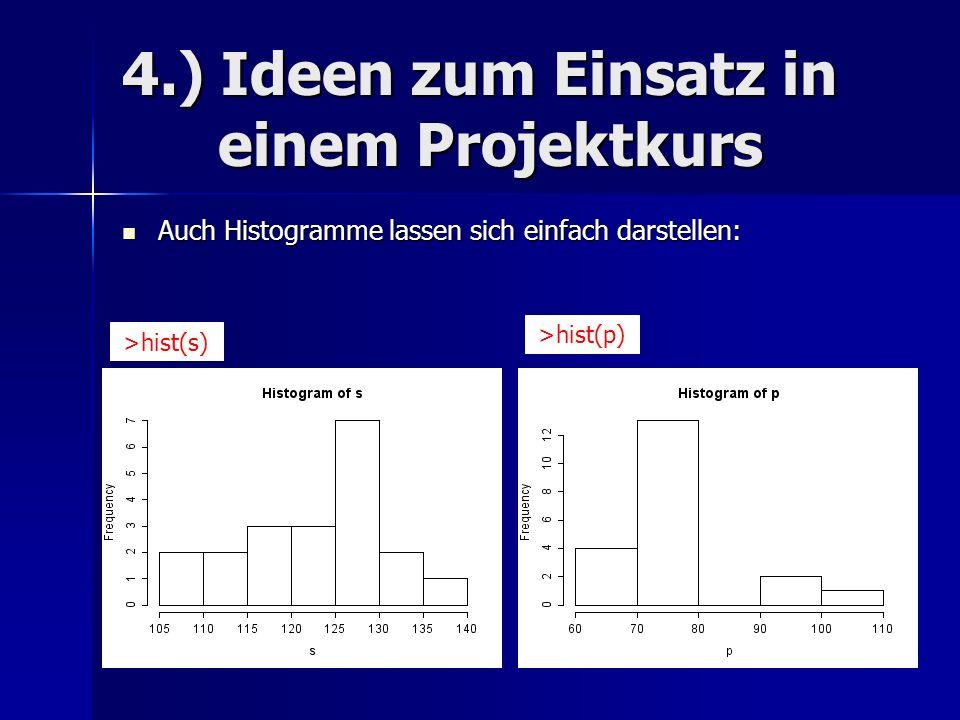 4.) Ideen zum Einsatz in einem Projektkurs Auch Histogramme lassen sich einfach darstellen: Auch Histogramme lassen sich einfach darstellen: >hist(s) >hist(p)