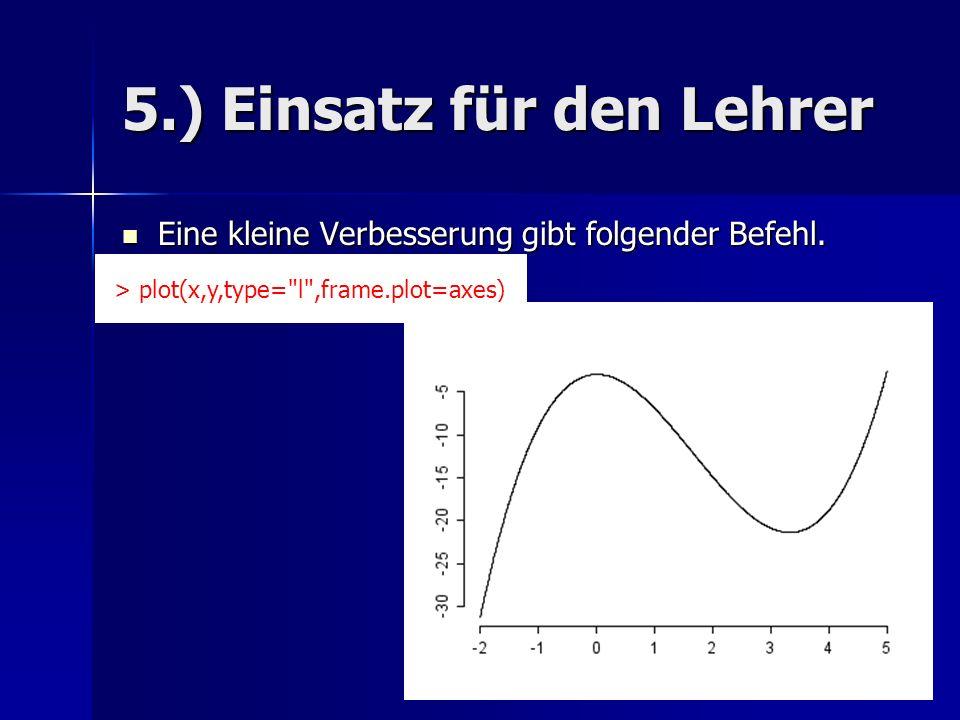 5.) Einsatz für den Lehrer Eine kleine Verbesserung gibt folgender Befehl. Eine kleine Verbesserung gibt folgender Befehl. > plot(x,y,type=