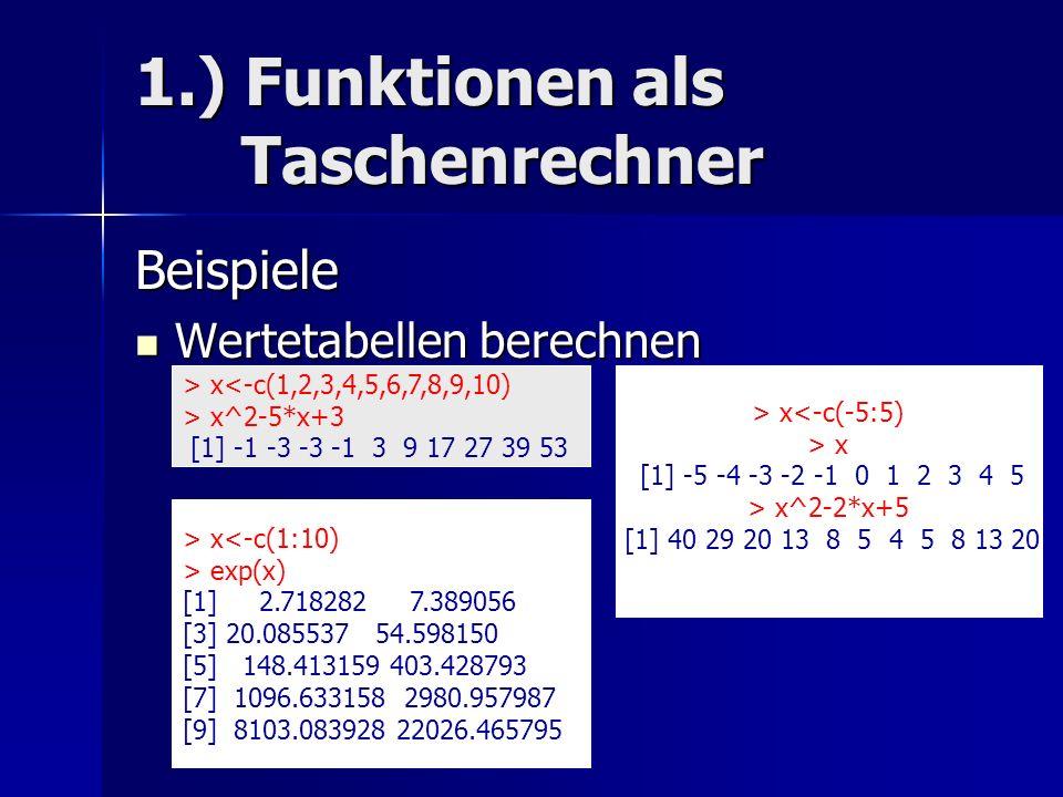 1.) Funktionen als Taschenrechner Beispiele Wertetabellen berechnen Wertetabellen berechnen > x<-c(1,2,3,4,5,6,7,8,9,10) > x^2-5*x+3 [1] -1 -3 -3 -1 3 9 17 27 39 53 > x<-c(-5:5) > x [1] -5 -4 -3 -2 -1 0 1 2 3 4 5 > x^2-2*x+5 [1] 40 29 20 13 8 5 4 5 8 13 20 > x<-c(1:10) > exp(x) [1] 2.718282 7.389056 [3] 20.085537 54.598150 [5] 148.413159 403.428793 [7] 1096.633158 2980.957987 [9] 8103.083928 22026.465795