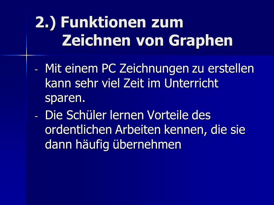 2.) Funktionen zum Zeichnen von Graphen - Mit einem PC Zeichnungen zu erstellen kann sehr viel Zeit im Unterricht sparen. - Die Schüler lernen Vorteil