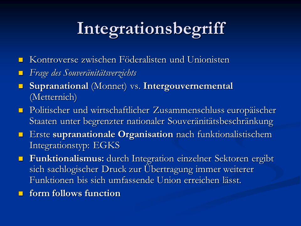 Integrationsbegriff Kontroverse zwischen Föderalisten und Unionisten Kontroverse zwischen Föderalisten und Unionisten Frage des Souveränitätsverzichts Frage des Souveränitätsverzichts Supranational (Monnet) vs.