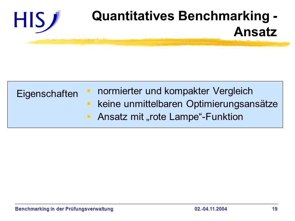 Benchmarking in der Prüfungsverwaltung02.-04.11.2004 19 Quantitatives Benchmarking - Ansatz normierter und kompakter Vergleich keine unmittelbaren Opt
