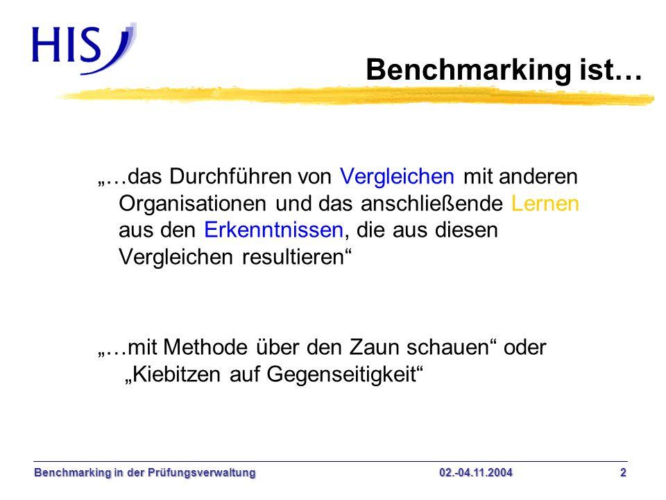 Benchmarking in der Prüfungsverwaltung02.-04.11.2004 2 Benchmarking ist… …das Durchführen von Vergleichen mit anderen Organisationen und das anschließ