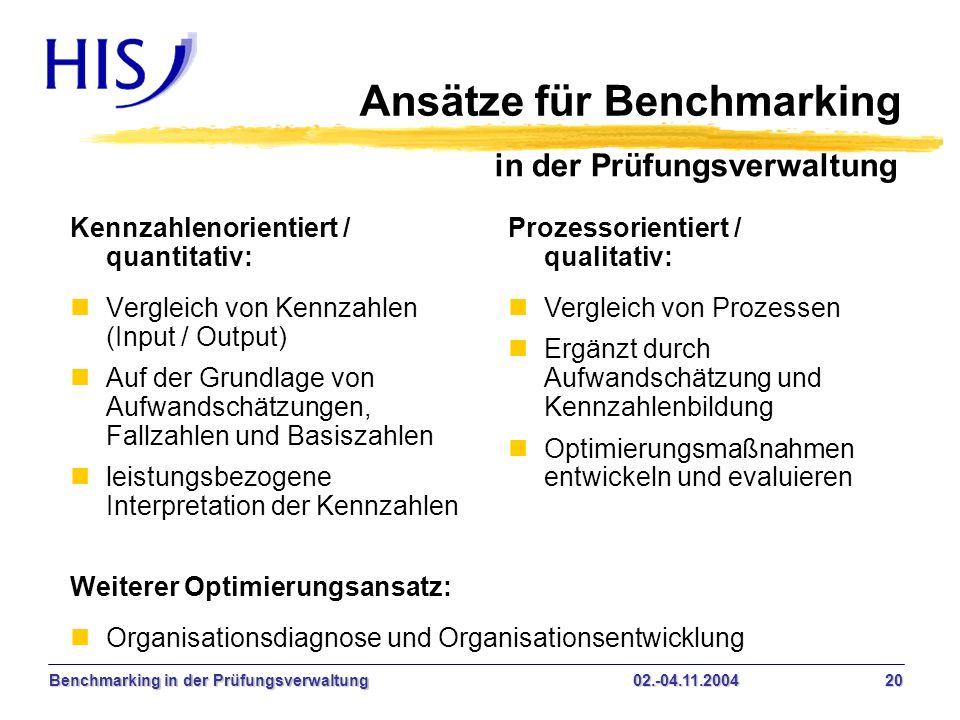 Benchmarking in der Prüfungsverwaltung02.-04.11.2004 20 Ansätze für Benchmarking Kennzahlenorientiert / quantitativ: nVergleich von Kennzahlen (Input