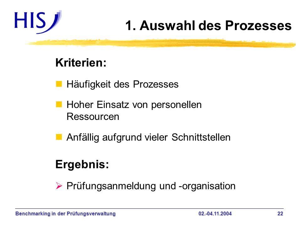 Benchmarking in der Prüfungsverwaltung02.-04.11.2004 22 1. Auswahl des Prozesses Kriterien: nHäufigkeit des Prozesses nHoher Einsatz von personellen R