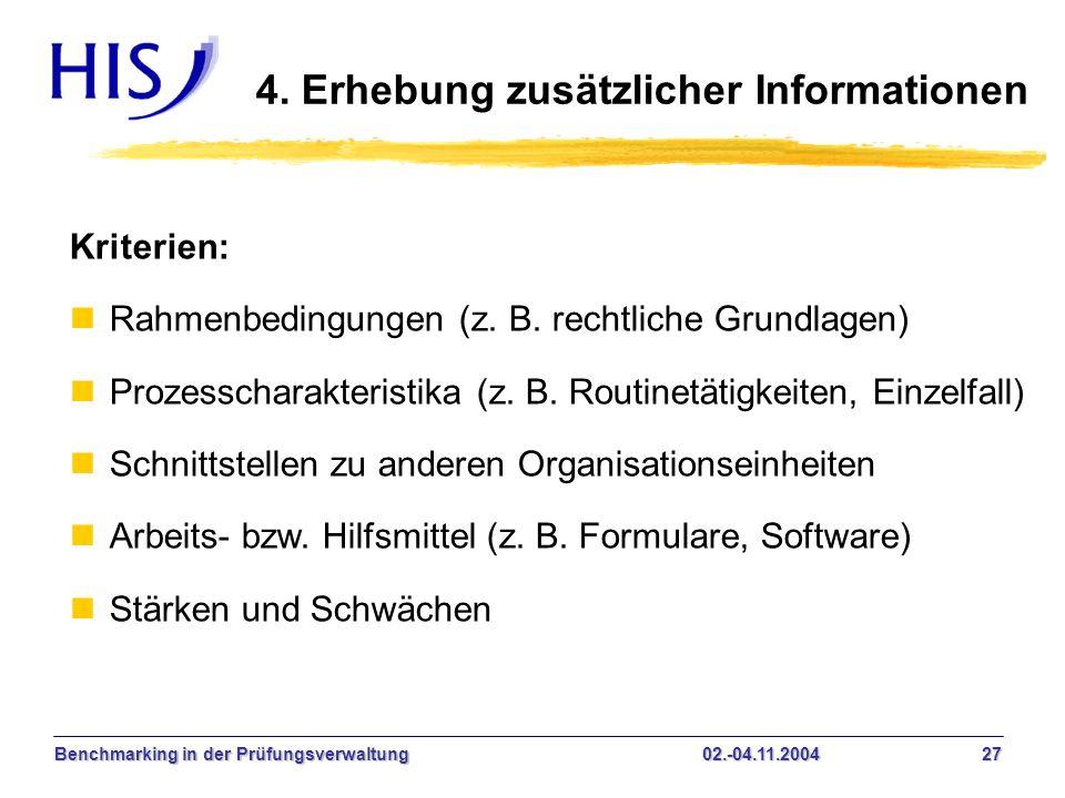 Benchmarking in der Prüfungsverwaltung02.-04.11.2004 27 4. Erhebung zusätzlicher Informationen Kriterien: nRahmenbedingungen (z. B. rechtliche Grundla