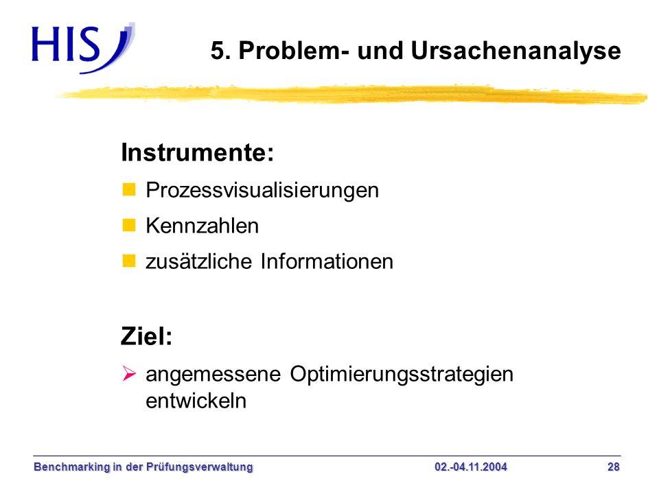 Benchmarking in der Prüfungsverwaltung02.-04.11.2004 28 5. Problem- und Ursachenanalyse Instrumente: nProzessvisualisierungen nKennzahlen nzusätzliche