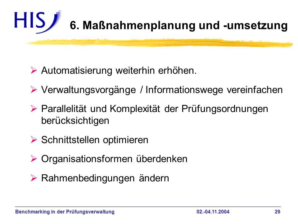 Benchmarking in der Prüfungsverwaltung02.-04.11.2004 29 Automatisierung weiterhin erhöhen. Verwaltungsvorgänge / Informationswege vereinfachen Paralle