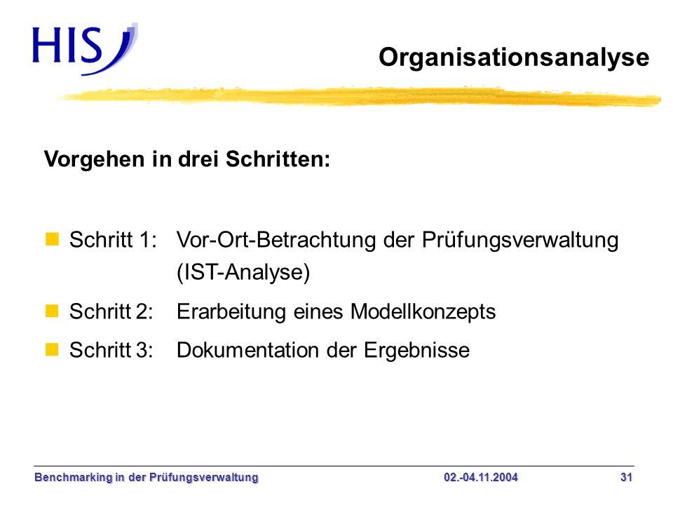 Benchmarking in der Prüfungsverwaltung02.-04.11.2004 31 Organisationsanalyse Vorgehen in drei Schritten: nSchritt 1: Vor-Ort-Betrachtung der Prüfungsv