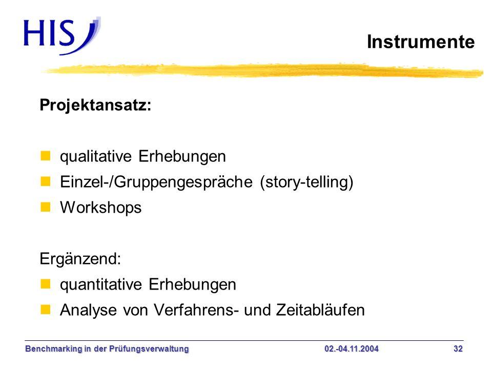 Benchmarking in der Prüfungsverwaltung02.-04.11.2004 32 Projektansatz: nqualitative Erhebungen nEinzel-/Gruppengespräche (story-telling) nWorkshops Er