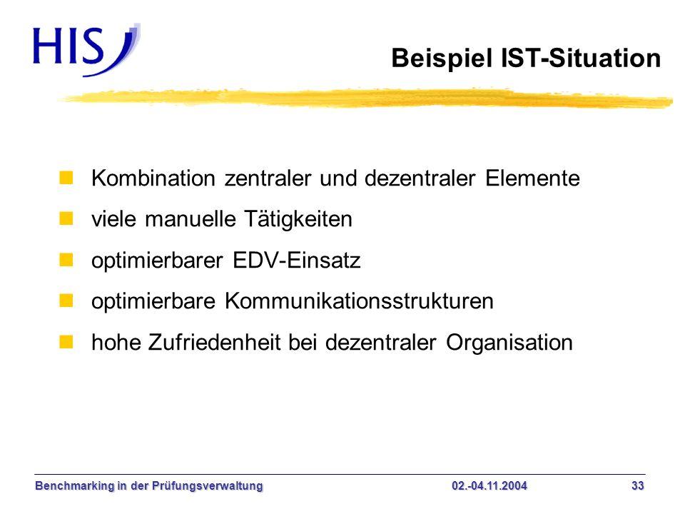 Benchmarking in der Prüfungsverwaltung02.-04.11.2004 33 nKombination zentraler und dezentraler Elemente nviele manuelle Tätigkeiten noptimierbarer EDV