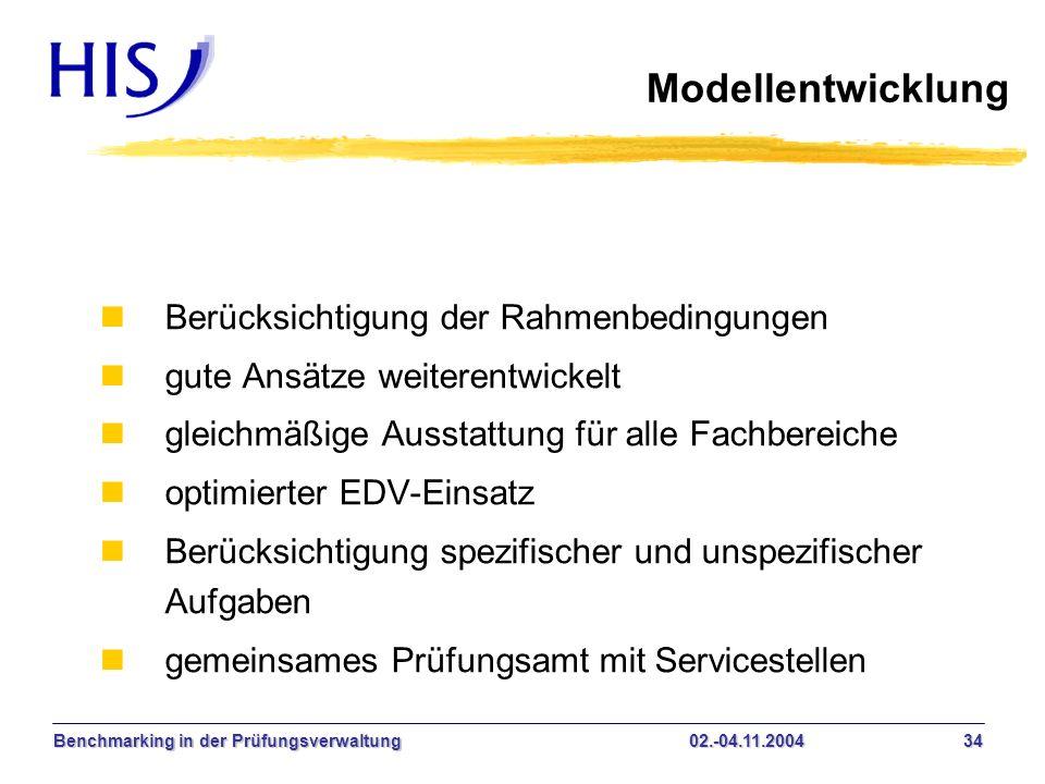 Benchmarking in der Prüfungsverwaltung02.-04.11.2004 34 nBerücksichtigung der Rahmenbedingungen ngute Ansätze weiterentwickelt ngleichmäßige Ausstattu