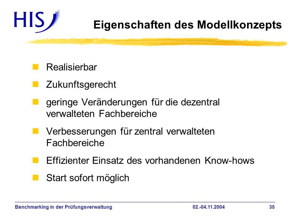 Benchmarking in der Prüfungsverwaltung02.-04.11.2004 35 nRealisierbar nZukunftsgerecht ngeringe Veränderungen für die dezentral verwalteten Fachbereic