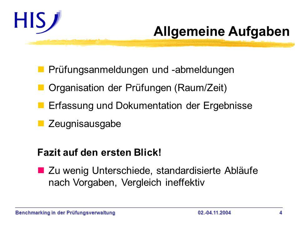Benchmarking in der Prüfungsverwaltung02.-04.11.2004 4 Allgemeine Aufgaben nPrüfungsanmeldungen und -abmeldungen nOrganisation der Prüfungen (Raum/Zei