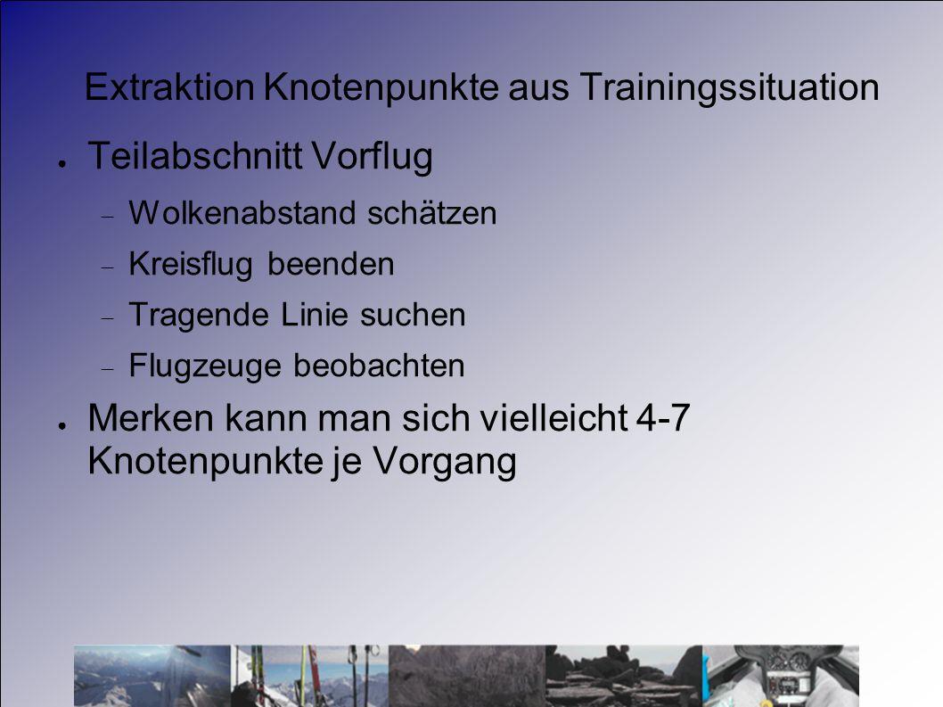 Extraktion Knotenpunkte aus Trainingssituation Teilabschnitt Vorflug Wolkenabstand schätzen Kreisflug beenden Tragende Linie suchen Flugzeuge beobacht