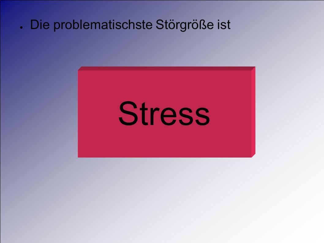 Die problematischste Störgröße ist Stress