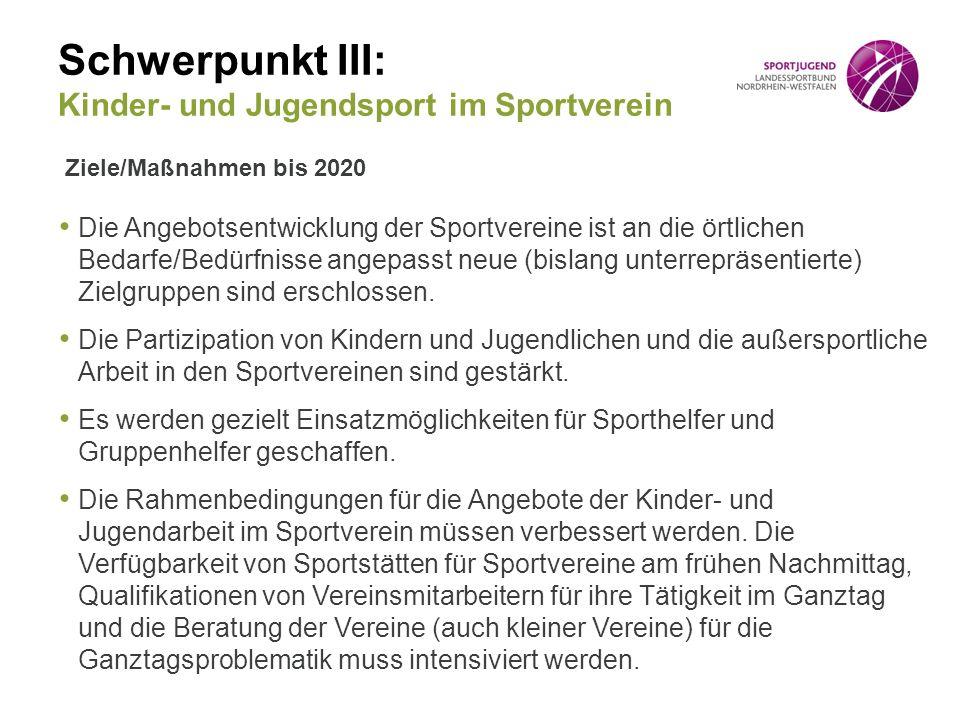 Schwerpunkt III: Kinder- und Jugendsport im Sportverein Ziele/Maßnahmen bis 2020 Die Angebotsentwicklung der Sportvereine ist an die örtlichen Bedarfe/Bedürfnisse angepasst neue (bislang unterrepräsentierte) Zielgruppen sind erschlossen.