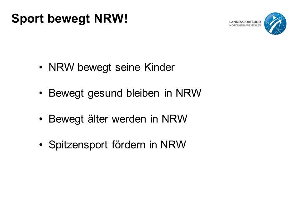Vier gesellschaftspolitische Felder = vier Programme des LSB NRW bewegt seine Kinder